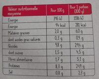 Piperade de thon et ses perles de blé - Informations nutritionnelles - fr