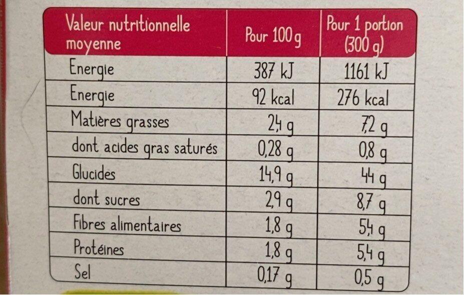Petits légumes sauce provençale et riz - Voedingswaarden - fr