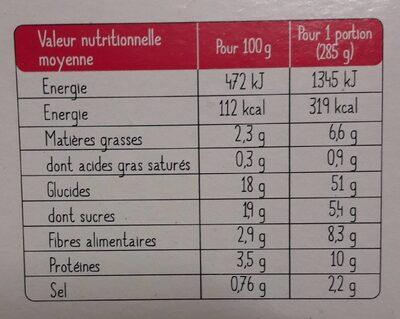 Penne tomate basilic - Informação nutricional - fr