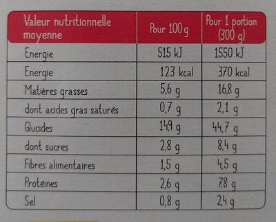 Raviolis aux légumes du soleil - Informations nutritionnelles - fr