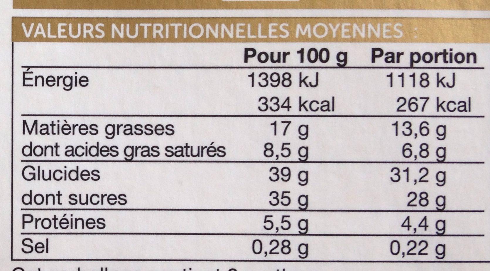 Cheesecake citron de Sicile - Nutrition facts