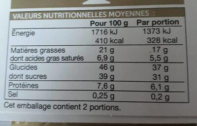Croustillants au chocolat noir sur praline croustillant - Informations nutritionnelles - fr