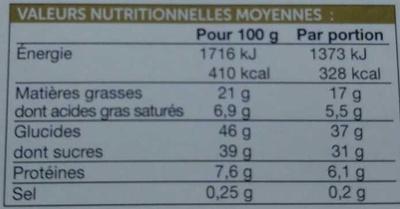 Croustillants au chocolat noir sur praline croustillant - Voedigswaarden