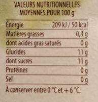 Compotes De Pommes - Voedigswaarden