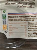 Les desserts de Chataignes d'Ardèche - Informations nutritionnelles - fr