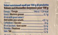 Gnocchi aux pommes de terre - Informations nutritionnelles - fr