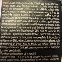 Salade César - Ingrédients - fr