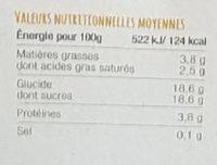 Le yaourt de chèvre bio au miel - Nutrition facts - fr