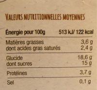 Yaourt Chèvre à la châtaigne - Nutrition facts