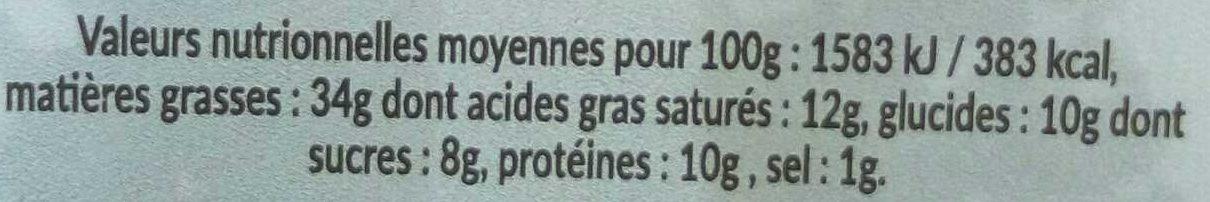 Rillettes pur canard aux figues - Informations nutritionnelles