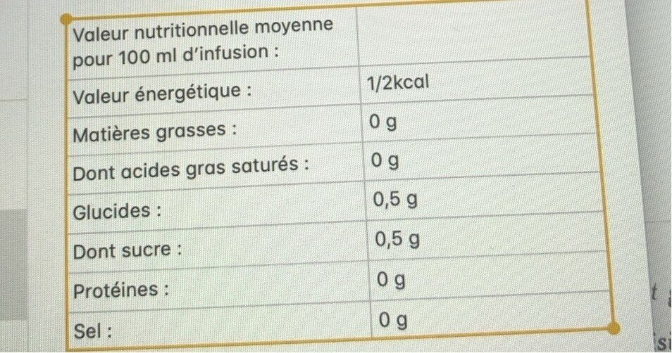 Bouillon Le Sud - Nutrition facts - fr