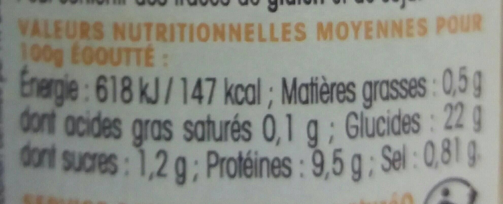 Mes Haricots blancs bio au naturel - Nutrition facts - fr