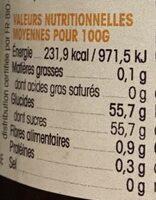 Ma confiture de Fraises à l'ancienne - Nutrition facts