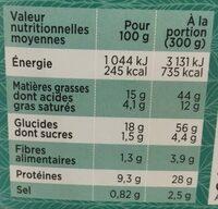 Salade de pates conchiglie - Informations nutritionnelles - fr
