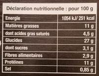 Pizza straciatella - Informations nutritionnelles - fr
