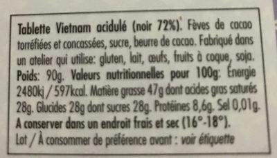 Vietnam Acidulé - Ingredients