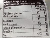 Blanquette de veau riz 3 couleurs - Voedingswaarden - fr