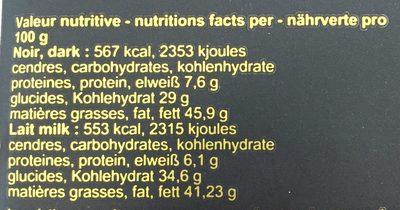 Chocolat 75% - Informations nutritionnelles