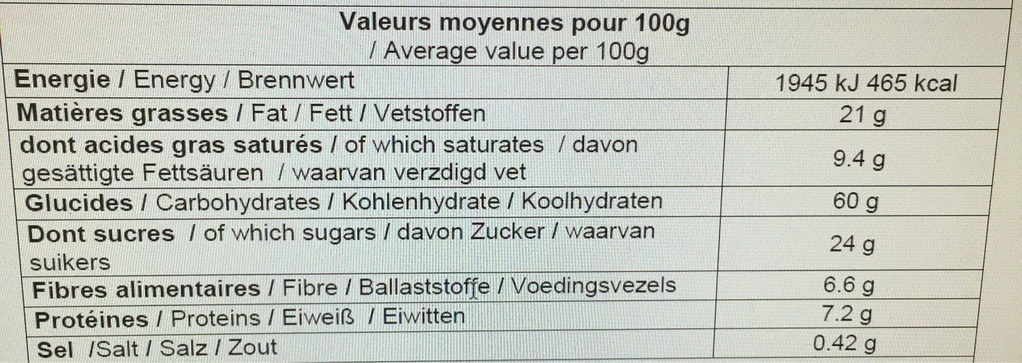 Essai framboise - Nutrition facts - fr
