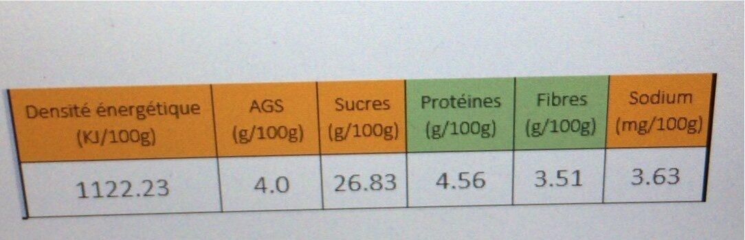 Essai chocolat - Nutrition facts - fr