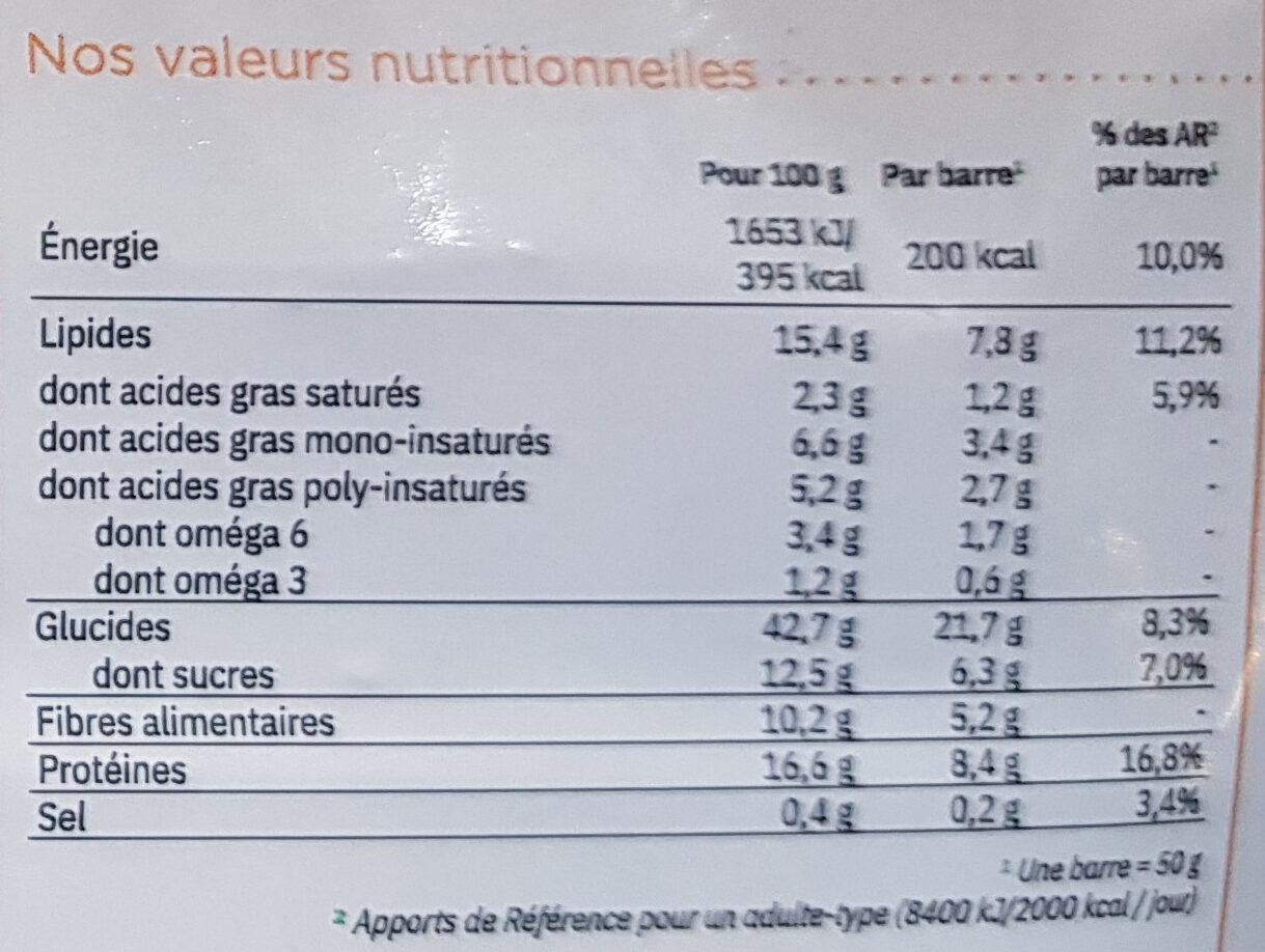 Patates douces, carottes, céréales, noix, graines - Informations nutritionnelles - fr
