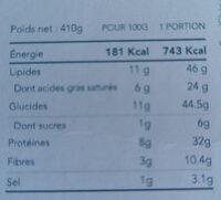 Quinoa bio crémeux aux champignons & au grana - Informazioni nutrizionali - fr