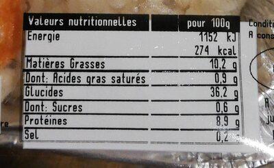 Blanquette de thon et son riz - Informations nutritionnelles