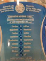 Eau source de montagne - Nutrition facts - fr