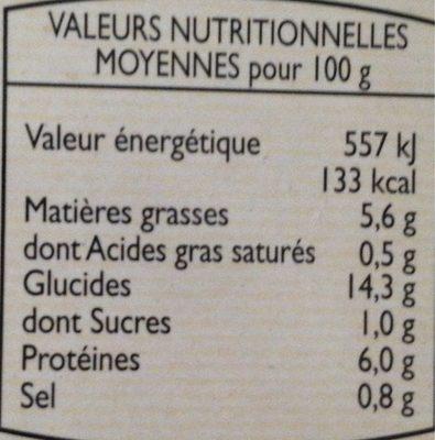 Risotto fruits de mer - Informations nutritionnelles
