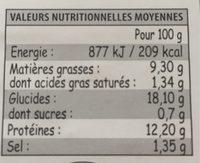 Acras de Morue au Piment d'Espelette - Nutrition facts