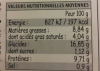 Acras de morue au chorizo - Informations nutritionnelles - fr