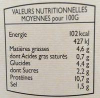 Moules a la basquaise - Informations nutritionnelles