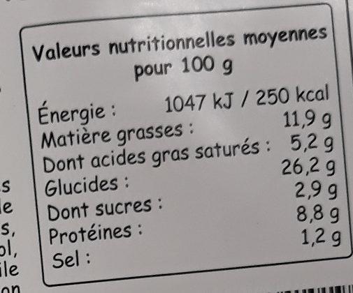Chaussons au thon - Informations nutritionnelles