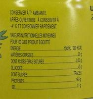 Tranche de Thon à l'Huile d'Olive - Informations nutritionnelles