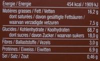 Les sablés authentiques - citron - Nutrition facts