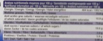 Petit beurre nature - Nutrition facts