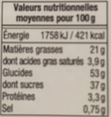 Mini muffin caramel - Nutrition facts