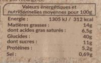 12 Minis-Beignets fourrés assortis - Informations nutritionnelles - fr