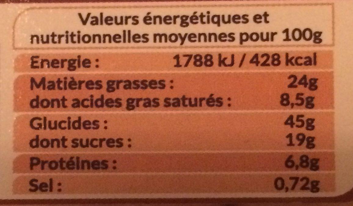Mini beignets Chocolat noisettes - Voedingswaarden