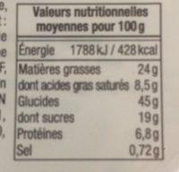 mini beignets - Informations nutritionnelles - fr