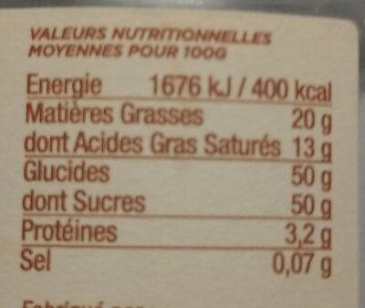 Chocolat au lait, pâte à tartiner - Informations nutritionnelles