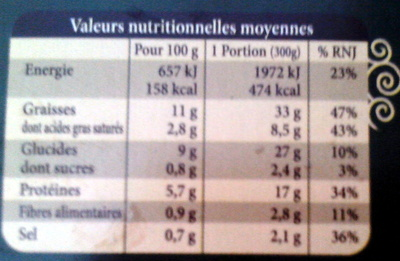 Saucisses grillées aux herbes pommes de terre - Nutrition facts - fr