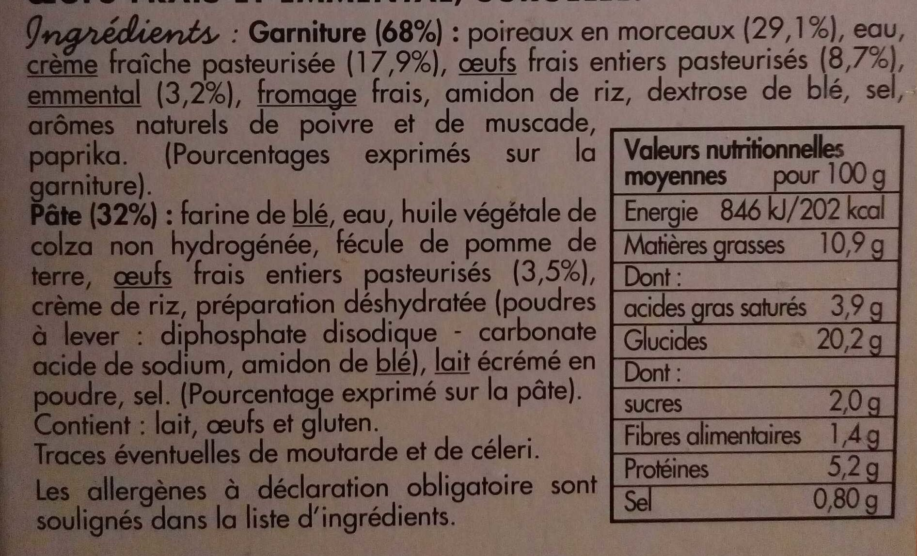 Tarte aux poireaux - Ingrediënten