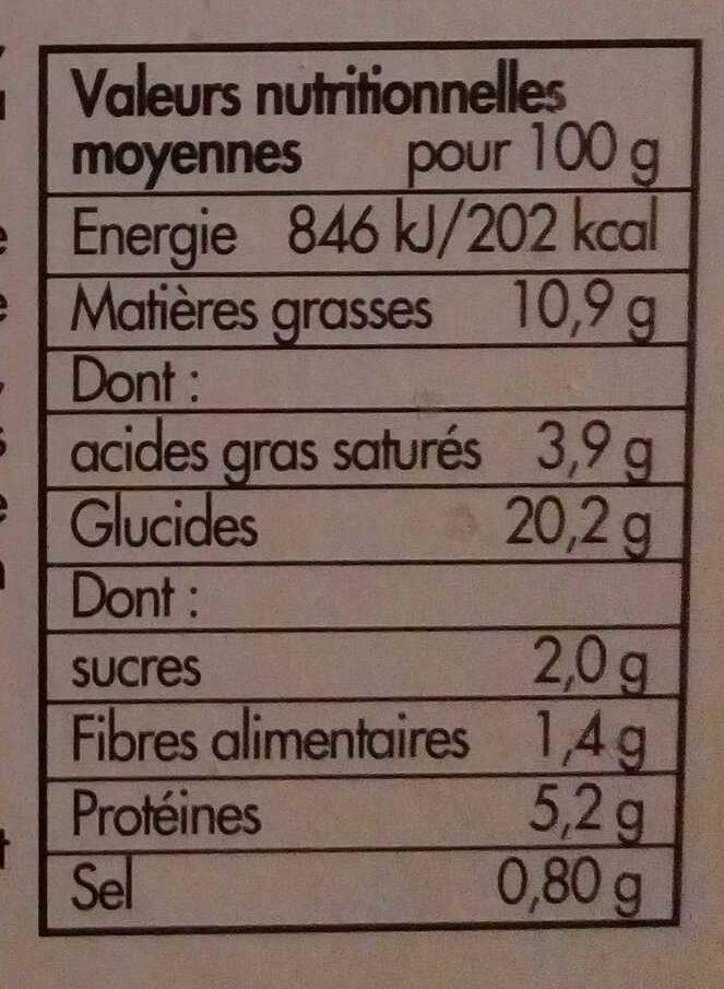 Tarte aux poireaux - Voedingswaarden