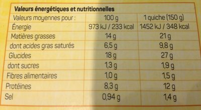 2 Quiches Lorraines - Informations nutritionnelles - fr