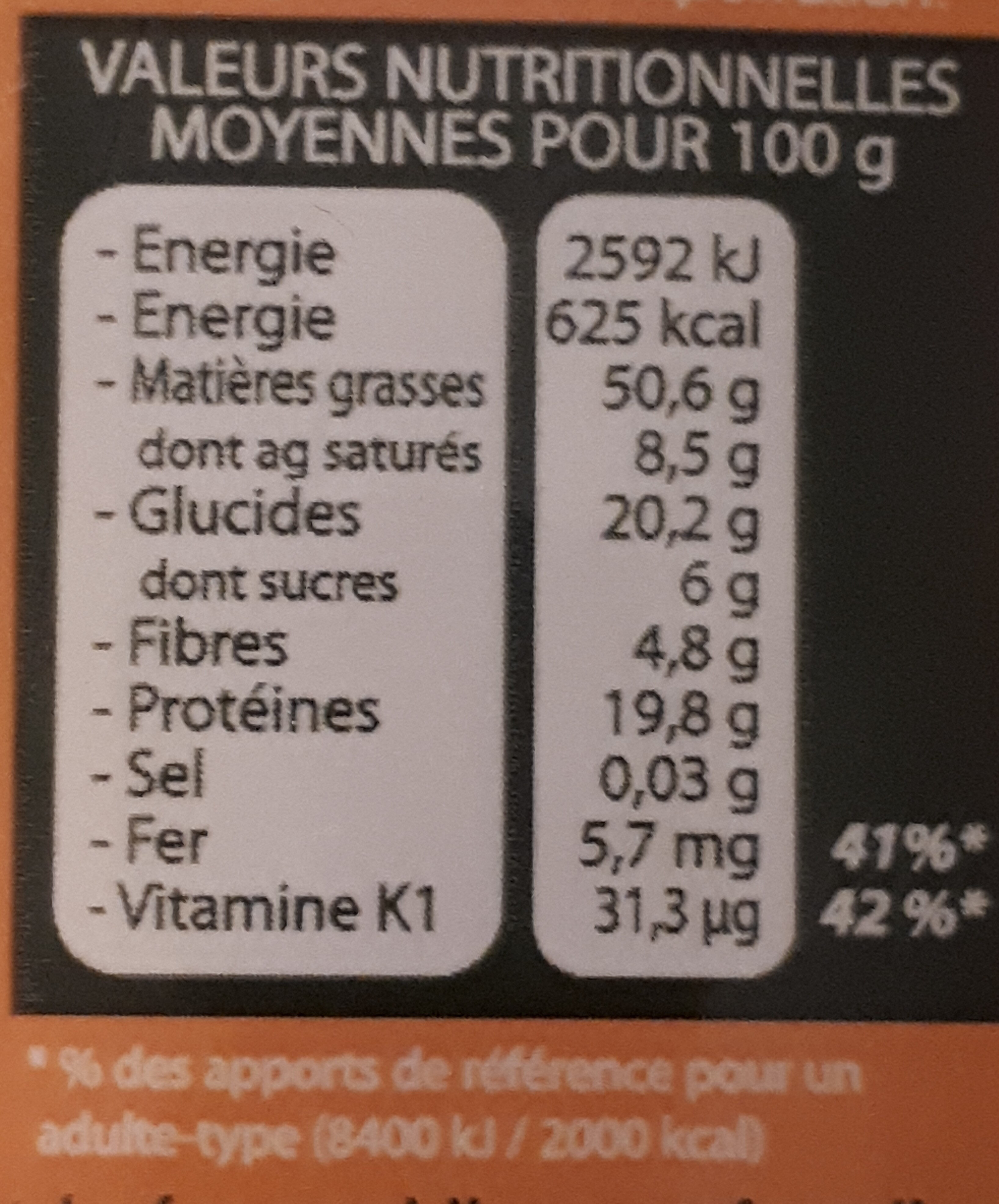 Noix de cajou - Nutrition facts - fr