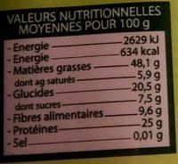 Pistaches grillées sans sel ajouté - Informations nutritionnelles
