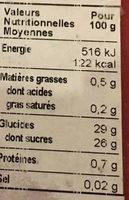 Sorbet Framboise - Informations nutritionnelles