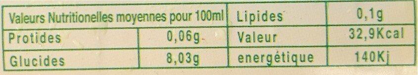 Citronnade - Informations nutritionnelles - fr