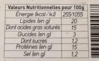 Le Perail De Brebis - Nutrition facts - fr
